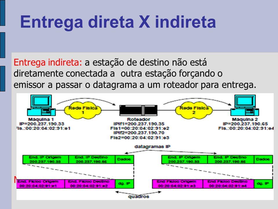 Mas como uma estação emissora pode saber que a estação de destino se encontra em uma rede diretamente conectada .
