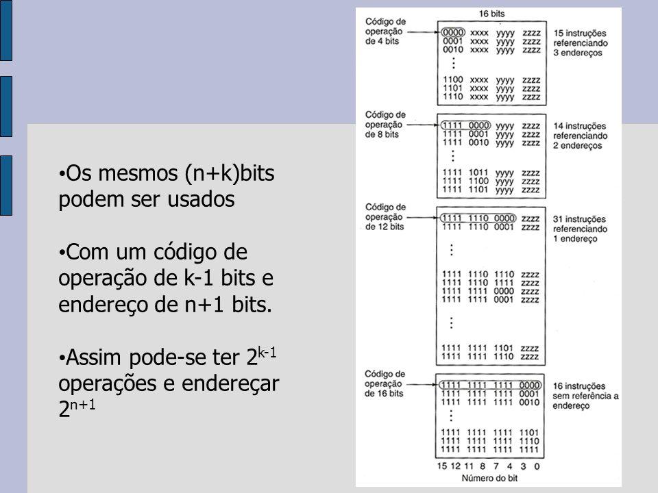 Os mesmos (n+k)bits podem ser usados Com um código de operação de k-1 bits e endereço de n+1 bits.