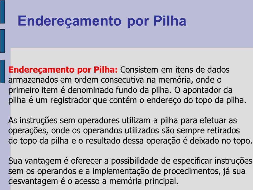 Endereçamento por Pilha: Consistem em itens de dados armazenados em ordem consecutiva na memória, onde o primeiro item é denominado fundo da pilha.