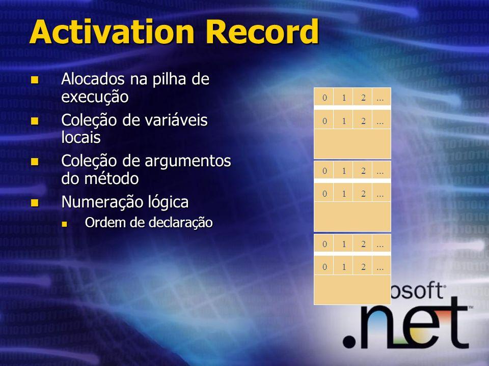 Activation Record Alocados na pilha de execução Alocados na pilha de execução Coleção de variáveis locais Coleção de variáveis locais Coleção de argumentos do método Coleção de argumentos do método Numeração lógica Numeração lógica Ordem de declaração Ordem de declaração 0 0 1 1 2 2...