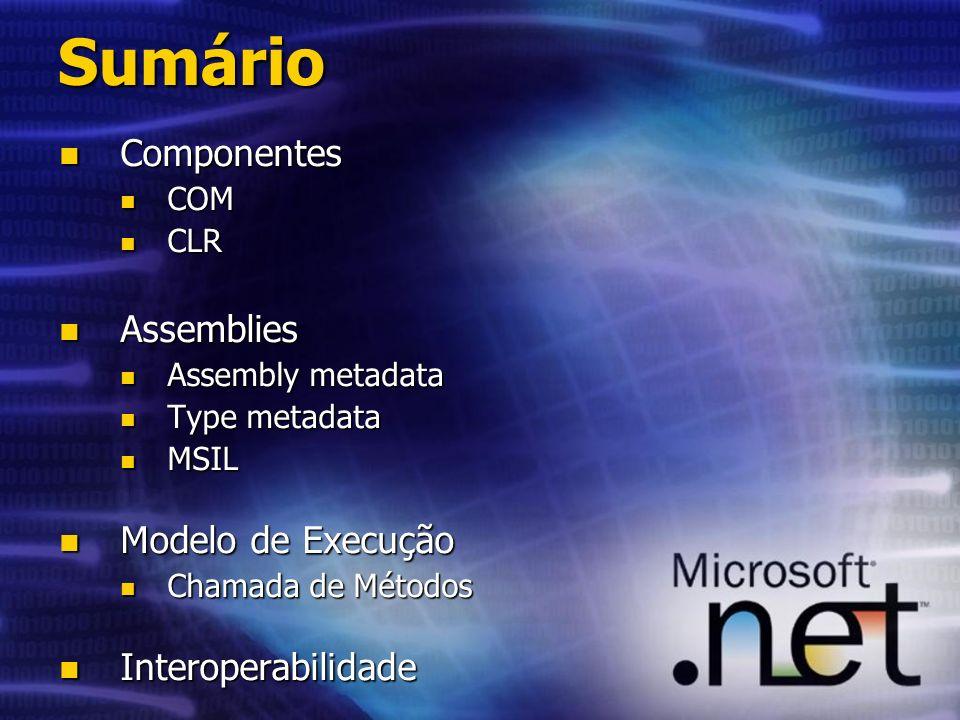 Sumário Componentes Componentes COM COM CLR CLR Assemblies Assemblies Assembly metadata Assembly metadata Type metadata Type metadata MSIL MSIL Modelo de Execução Modelo de Execução Chamada de Métodos Chamada de Métodos Interoperabilidade Interoperabilidade