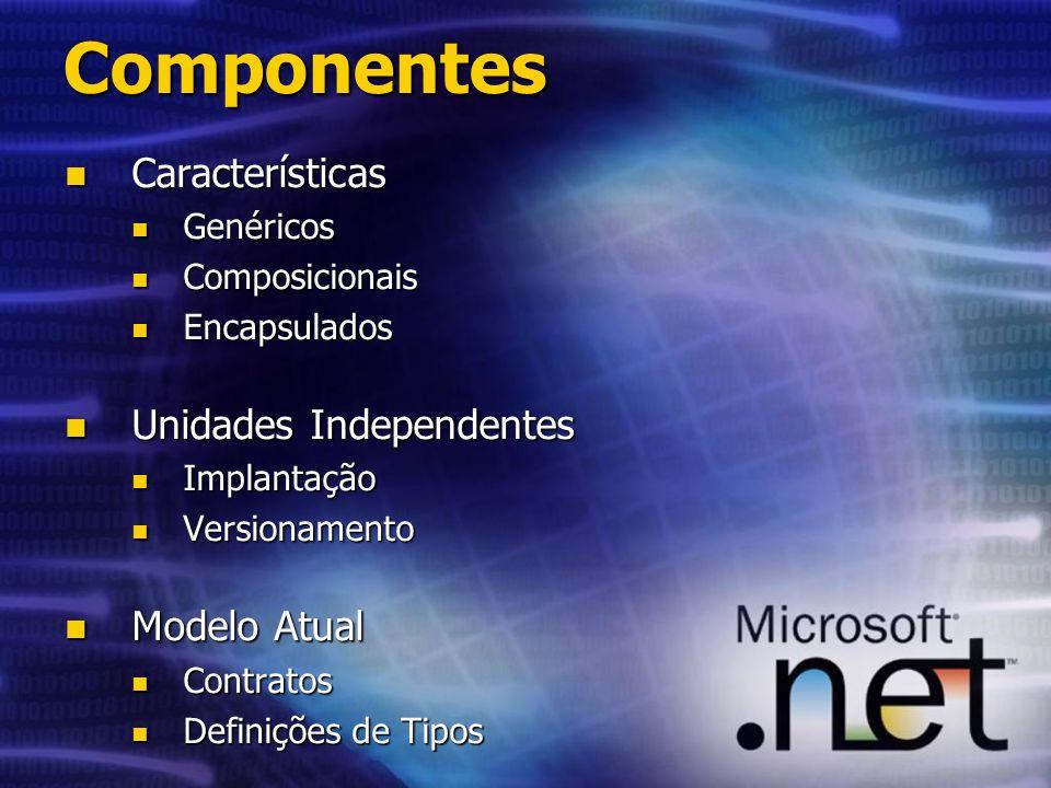 Componentes Características Características Genéricos Genéricos Composicionais Composicionais Encapsulados Encapsulados Unidades Independentes Unidades Independentes Implantação Implantação Versionamento Versionamento Modelo Atual Modelo Atual Contratos Contratos Definições de Tipos Definições de Tipos
