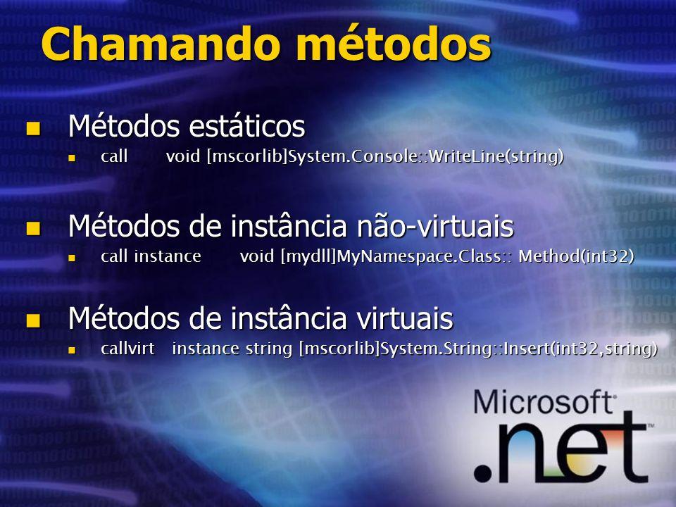 Chamando métodos Métodos estáticos Métodos estáticos call void [mscorlib]System.Console::WriteLine(string) call void [mscorlib]System.Console::WriteLine(string) Métodos de instância não-virtuais Métodos de instância não-virtuais call instance void [mydll]MyNamespace.Class:: Method(int32) call instance void [mydll]MyNamespace.Class:: Method(int32) Métodos de instância virtuais Métodos de instância virtuais callvirt instance string [mscorlib]System.String::Insert(int32,string) callvirt instance string [mscorlib]System.String::Insert(int32,string)