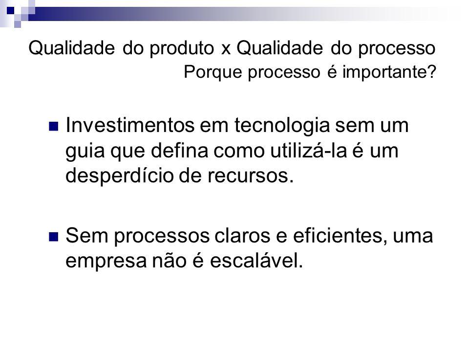 Qualidade do produto x Qualidade do processo Porque processo é importante? Investimentos em tecnologia sem um guia que defina como utilizá-la é um des