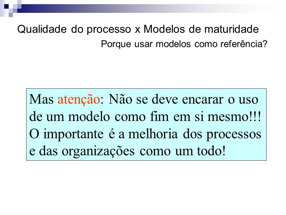 Qualidade do processo x Modelos de maturidade Porque usar modelos como referência? Mas atenção: Não se deve encarar o uso de um modelo como fim em si