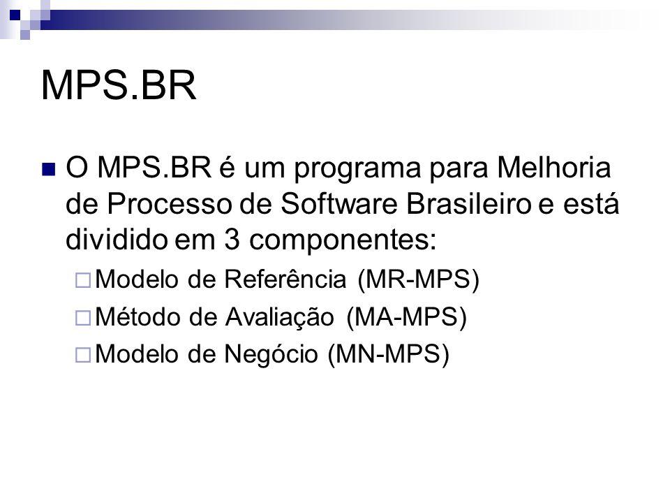 MPS.BR O MPS.BR é um programa para Melhoria de Processo de Software Brasileiro e está dividido em 3 componentes: Modelo de Referência (MR-MPS) Método de Avaliação (MA-MPS) Modelo de Negócio (MN-MPS)