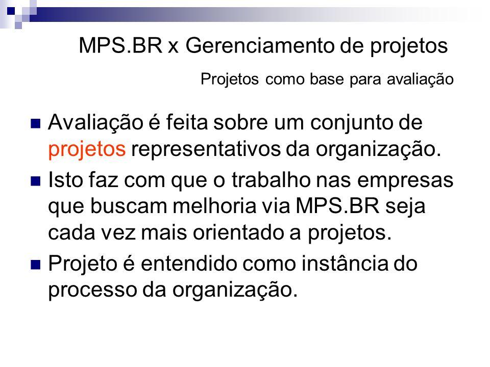 MPS.BR x Gerenciamento de projetos Projetos como base para avaliação Avaliação é feita sobre um conjunto de projetos representativos da organização.