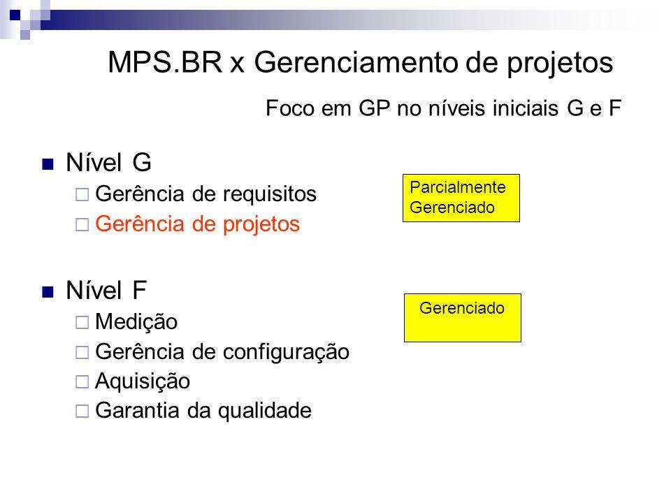 MPS.BR x Gerenciamento de projetos Foco em GP no níveis iniciais G e F Nível G Gerência de requisitos Gerência de projetos Nível F Medição Gerência de