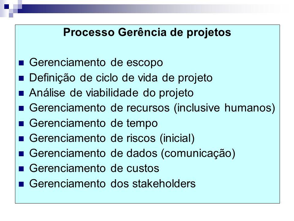 Processo Gerência de projetos Gerenciamento de escopo Definição de ciclo de vida de projeto Análise de viabilidade do projeto Gerenciamento de recursos (inclusive humanos) Gerenciamento de tempo Gerenciamento de riscos (inicial) Gerenciamento de dados (comunicação) Gerenciamento de custos Gerenciamento dos stakeholders