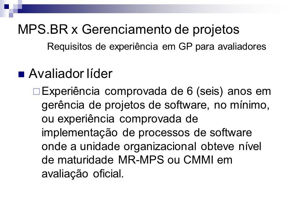 MPS.BR x Gerenciamento de projetos Requisitos de experiência em GP para avaliadores Avaliador líder Experiência comprovada de 6 (seis) anos em gerência de projetos de software, no mínimo, ou experiência comprovada de implementação de processos de software onde a unidade organizacional obteve nível de maturidade MR-MPS ou CMMI em avaliação oficial.