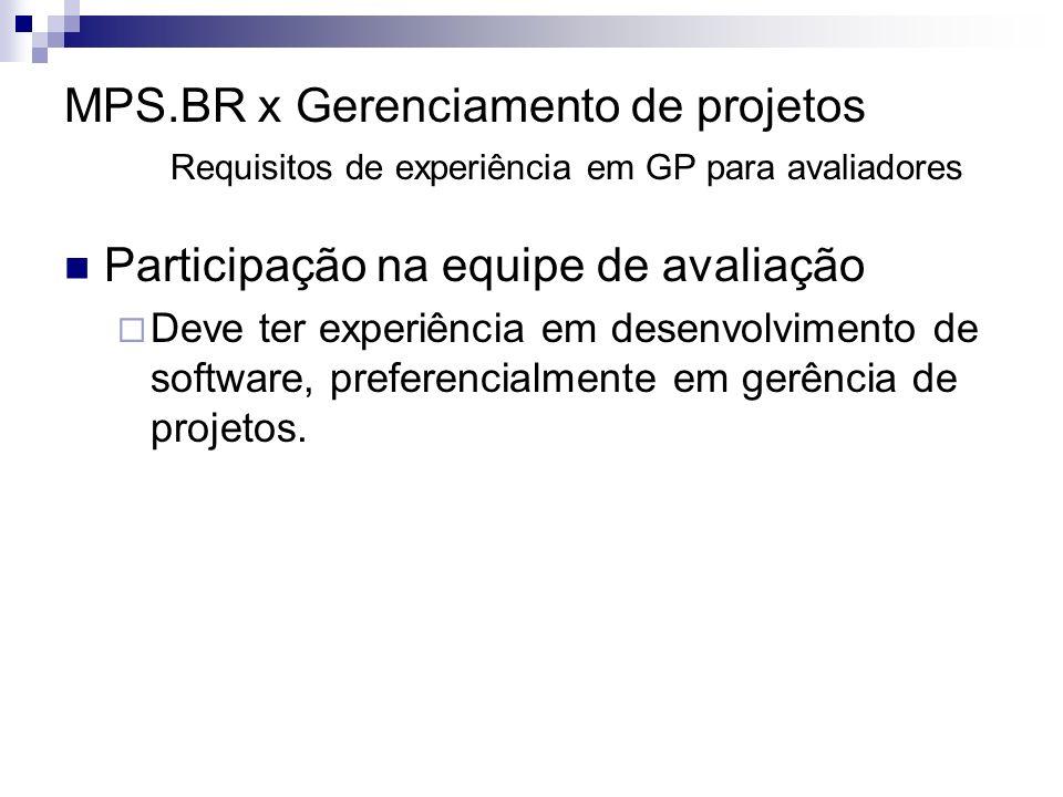 MPS.BR x Gerenciamento de projetos Requisitos de experiência em GP para avaliadores Participação na equipe de avaliação Deve ter experiência em desenvolvimento de software, preferencialmente em gerência de projetos.