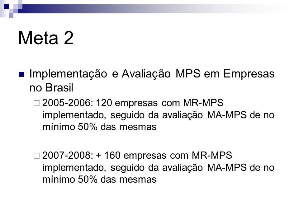 Meta 2 Implementação e Avaliação MPS em Empresas no Brasil 2005-2006: 120 empresas com MR-MPS implementado, seguido da avaliação MA-MPS de no mínimo 5