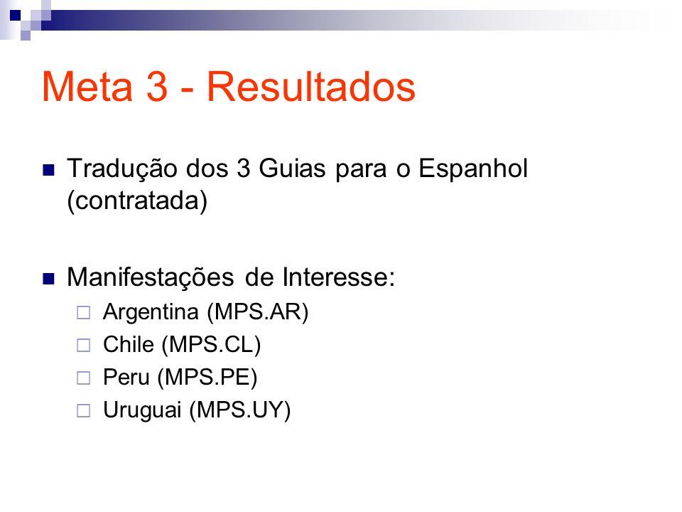 Meta 3 - Resultados Tradução dos 3 Guias para o Espanhol (contratada) Manifestações de Interesse: Argentina (MPS.AR) Chile (MPS.CL) Peru (MPS.PE) Urug