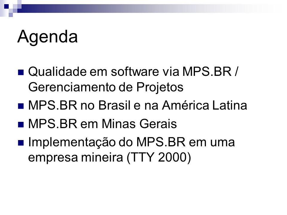 Agenda Qualidade em software via MPS.BR / Gerenciamento de Projetos MPS.BR no Brasil e na América Latina MPS.BR em Minas Gerais Implementação do MPS.B