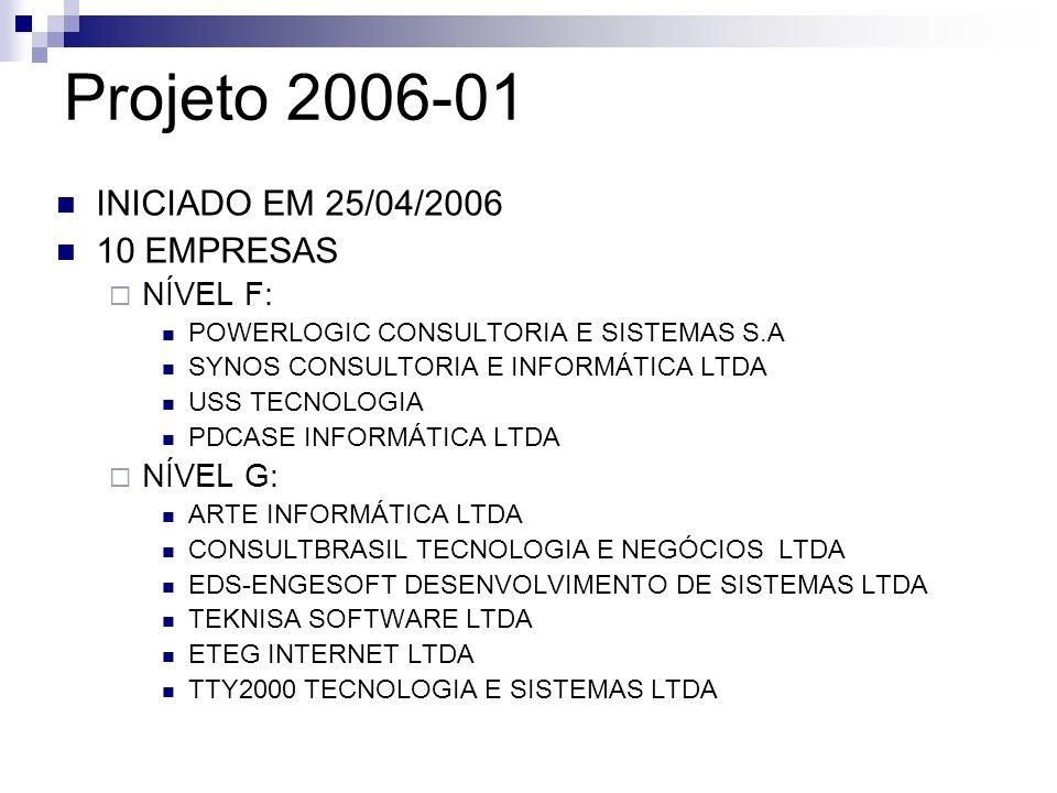 Projeto 2006-01 INICIADO EM 25/04/2006 10 EMPRESAS NÍVEL F: POWERLOGIC CONSULTORIA E SISTEMAS S.A SYNOS CONSULTORIA E INFORMÁTICA LTDA USS TECNOLOGIA PDCASE INFORMÁTICA LTDA NÍVEL G: ARTE INFORMÁTICA LTDA CONSULTBRASIL TECNOLOGIA E NEGÓCIOS LTDA EDS-ENGESOFT DESENVOLVIMENTO DE SISTEMAS LTDA TEKNISA SOFTWARE LTDA ETEG INTERNET LTDA TTY2000 TECNOLOGIA E SISTEMAS LTDA