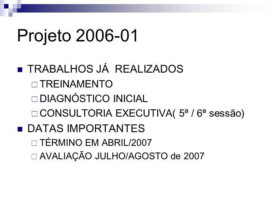 Projeto 2006-01 TRABALHOS JÁ REALIZADOS TREINAMENTO DIAGNÓSTICO INICIAL CONSULTORIA EXECUTIVA( 5ª / 6ª sessão) DATAS IMPORTANTES TÉRMINO EM ABRIL/2007 AVALIAÇÃO JULHO/AGOSTO de 2007