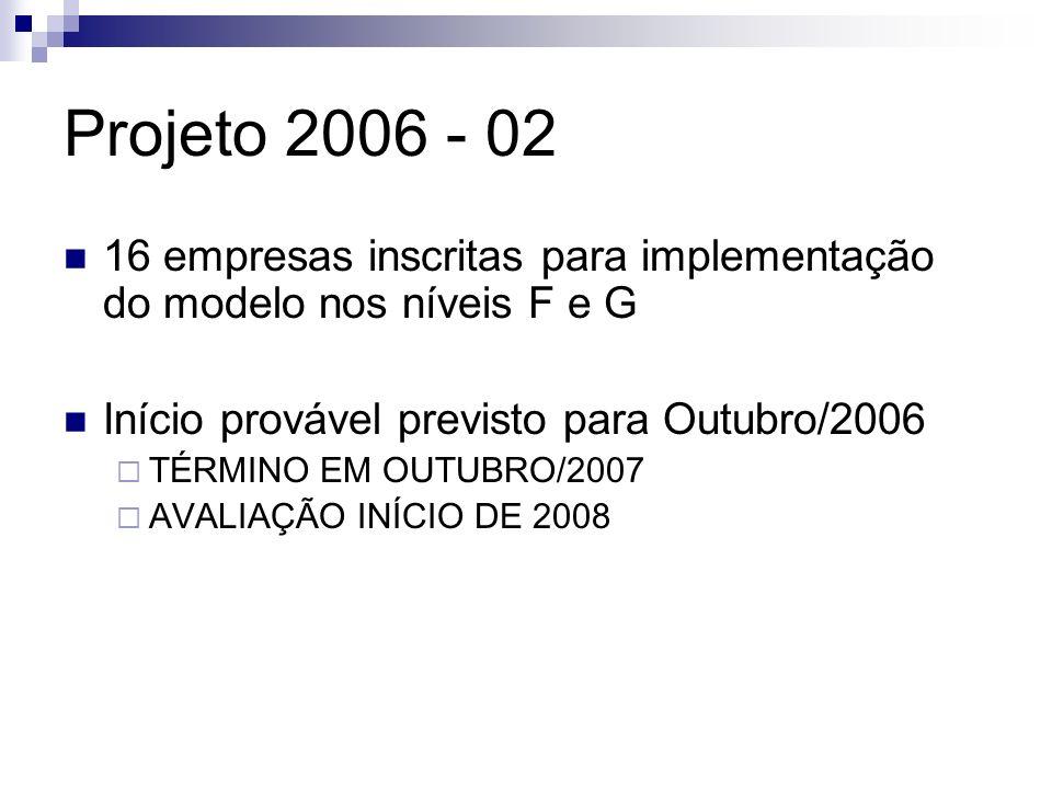 Projeto 2006 - 02 16 empresas inscritas para implementação do modelo nos níveis F e G Início provável previsto para Outubro/2006 TÉRMINO EM OUTUBRO/2007 AVALIAÇÃO INÍCIO DE 2008