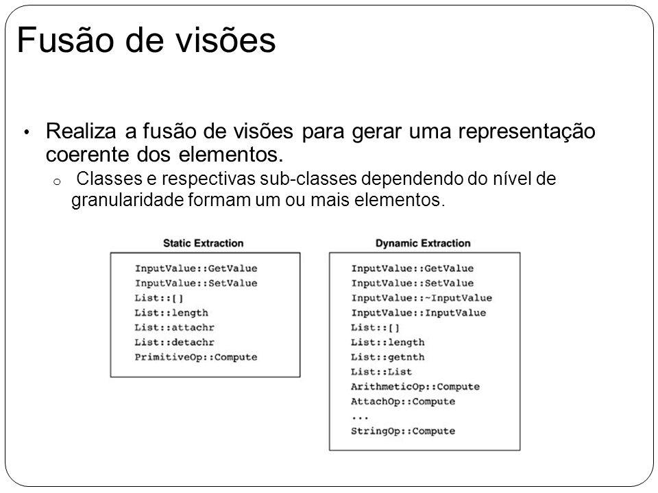 Fusão de visões Realiza a fusão de visões para gerar uma representação coerente dos elementos. o Classes e respectivas sub-classes dependendo do nível