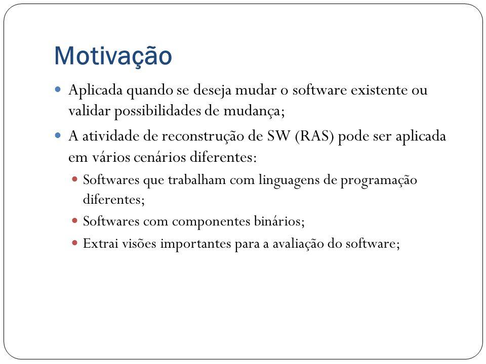 Reconstrução de arquiteturas de software A reconstrução de arquitetura de software é um processo de engenharia reversa que permite que seja resgatada decisões de projeto tomadas durante a construção do software (SW).