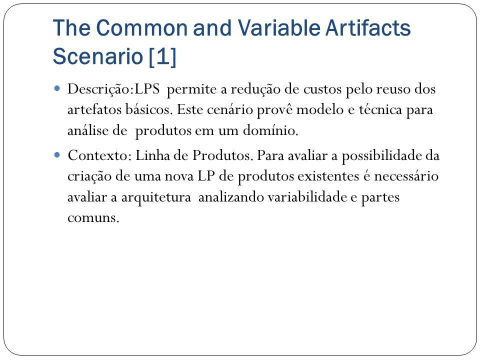 The Common and Variable Artifacts Scenario [1] Descrição:LPS permite a redução de custos pelo reuso dos artefatos básicos. Este cenário provê modelo e