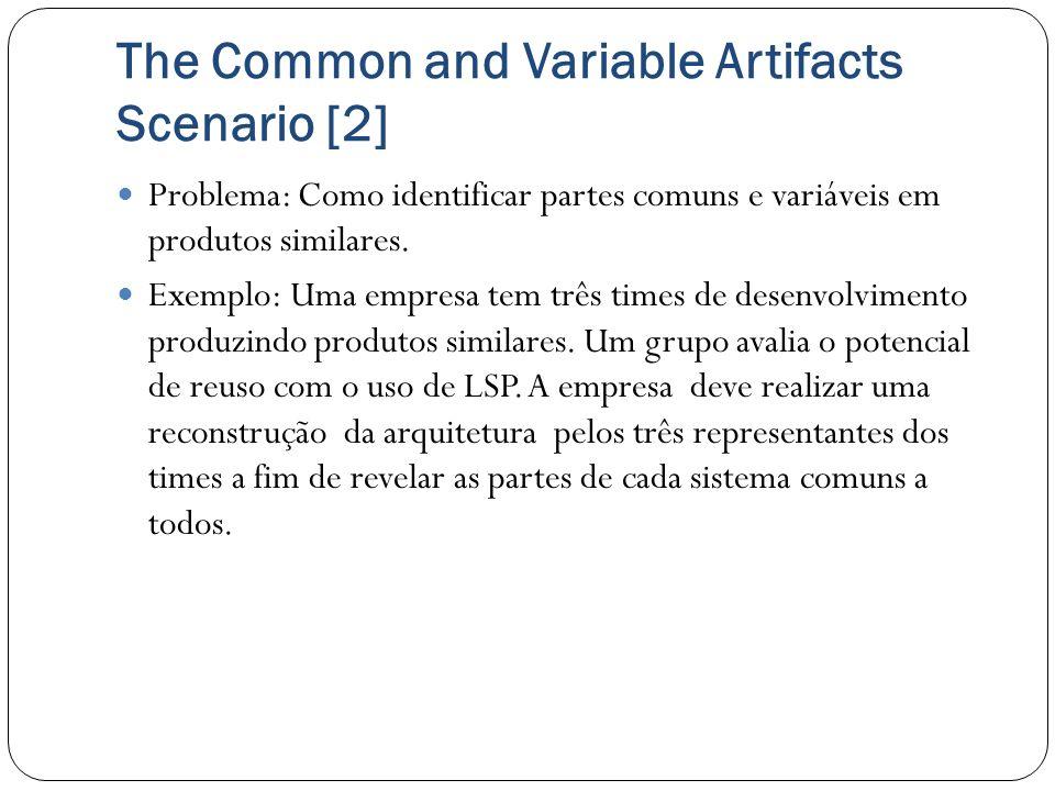 The Common and Variable Artifacts Scenario [2] Problema: Como identificar partes comuns e variáveis em produtos similares. Exemplo: Uma empresa tem tr