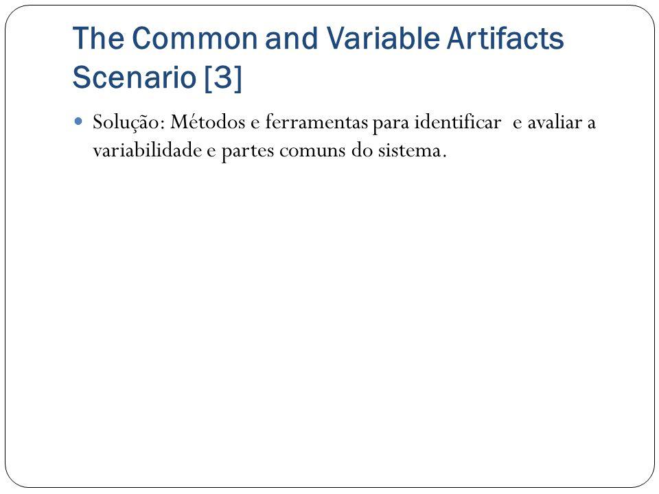 The Common and Variable Artifacts Scenario [3] Solução: Métodos e ferramentas para identificar e avaliar a variabilidade e partes comuns do sistema.