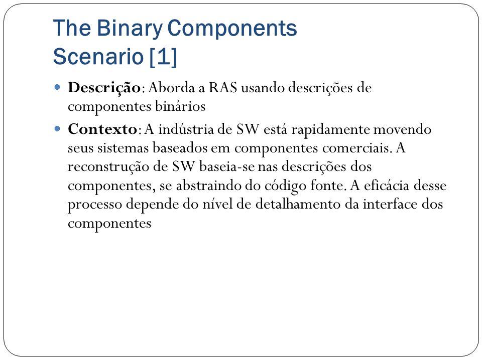 The Binary Components Scenario [1] Descrição: Aborda a RAS usando descrições de componentes binários Contexto: A indústria de SW está rapidamente move