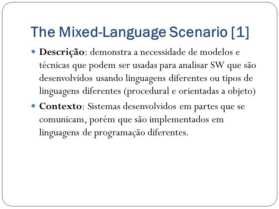 The Mixed-Language Scenario [1] Descrição: demonstra a necessidade de modelos e técnicas que podem ser usadas para analisar SW que são desenvolvidos u