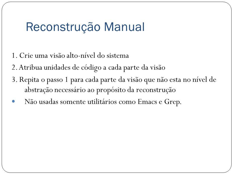 Reconstrução Manual 1. Crie uma visão alto-nível do sistema 2. Atribua unidades de código a cada parte da visão 3. Repita o passo 1 para cada parte da