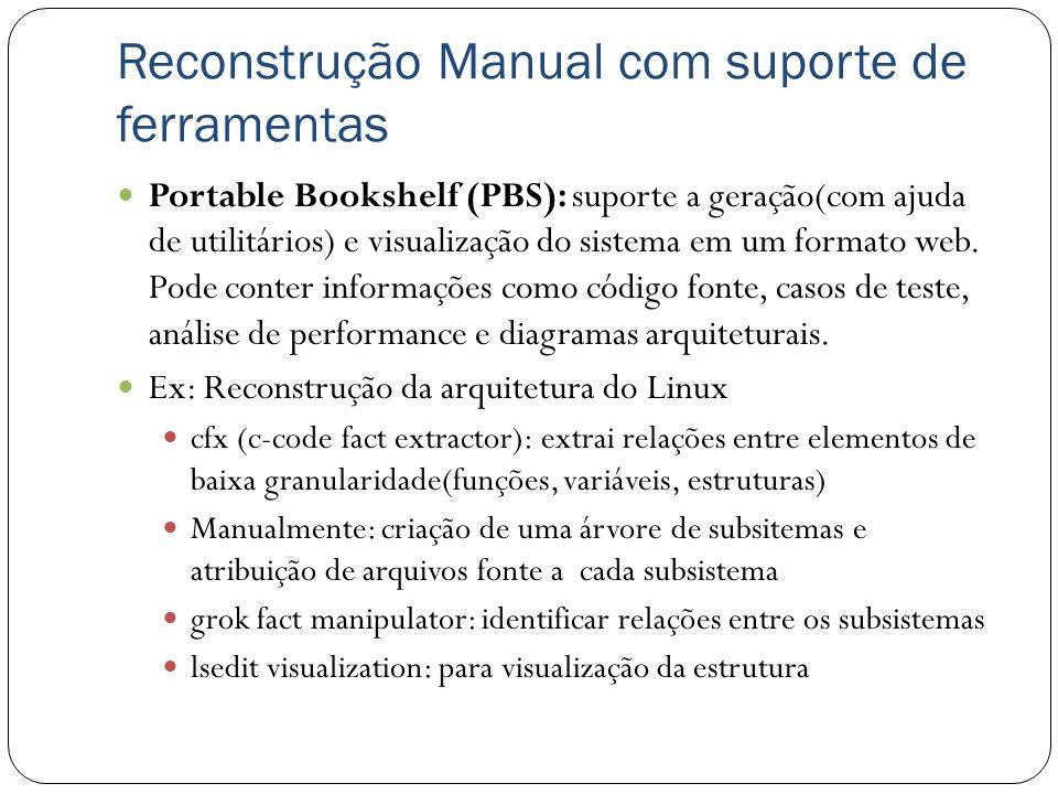 Reconstrução Manual com suporte de ferramentas Portable Bookshelf (PBS): suporte a geração(com ajuda de utilitários) e visualização do sistema em um f