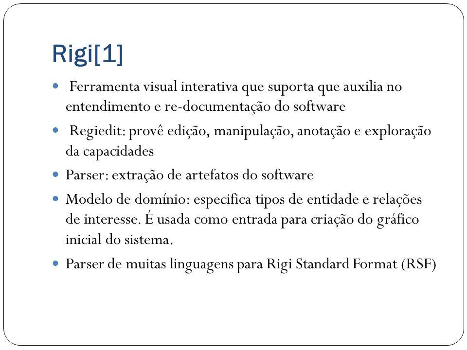 Rigi[1] Ferramenta visual interativa que suporta que auxilia no entendimento e re-documentação do software Regiedit: provê edição, manipulação, anotaç