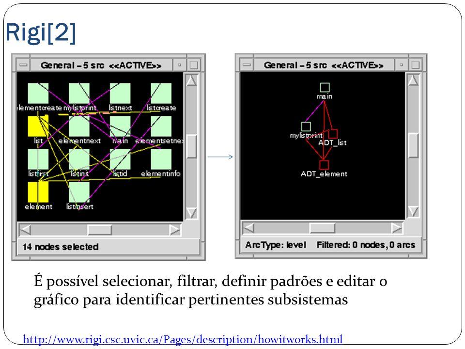 Rigi[2] http://www.rigi.csc.uvic.ca/Pages/description/howitworks.html É possível selecionar, filtrar, definir padrões e editar o gráfico para identifi