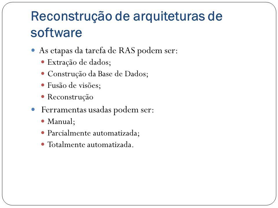 Reconstrução de arquiteturas de software As etapas da tarefa de RAS podem ser: Extração de dados; Construção da Base de Dados; Fusão de visões; Recons