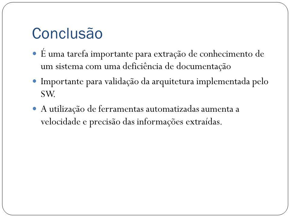 Conclusão É uma tarefa importante para extração de conhecimento de um sistema com uma deficiência de documentação Importante para validação da arquite