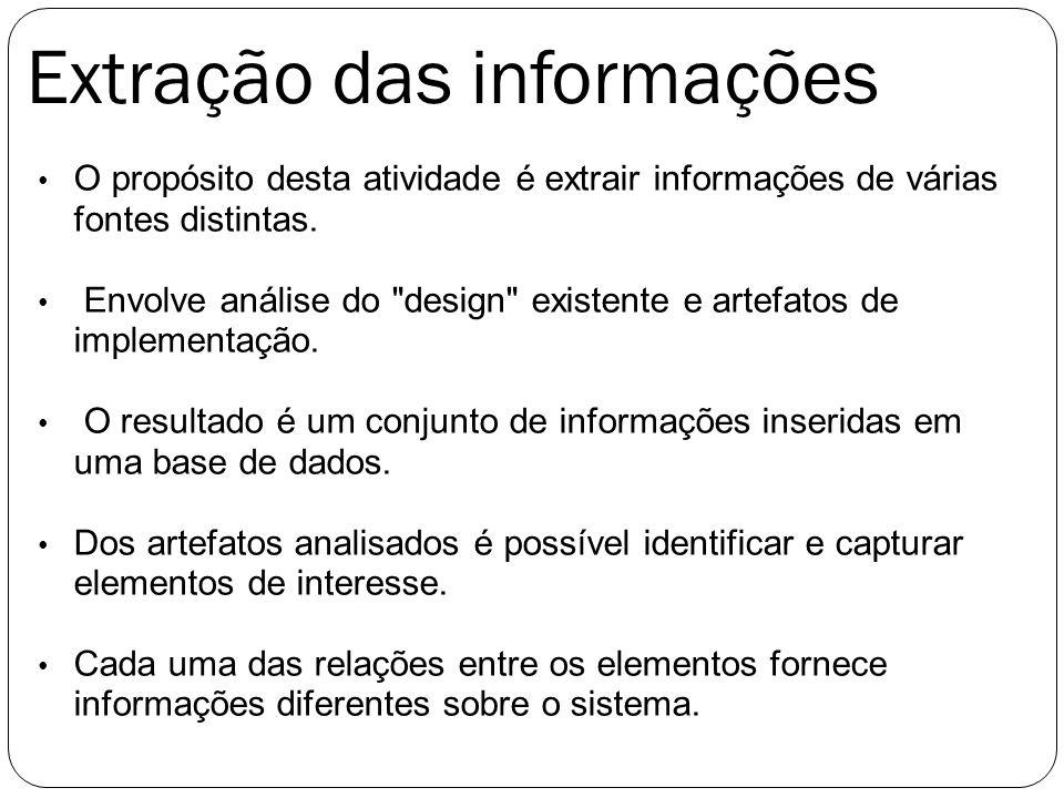 Extração das informações O propósito desta atividade é extrair informações de várias fontes distintas. Envolve análise do