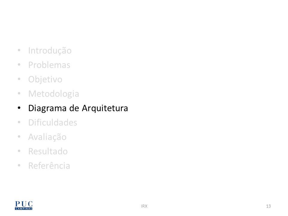 IRX13 Introdução Problemas Objetivo Metodologia Diagrama de Arquitetura Dificuldades Avaliação Resultado Referência