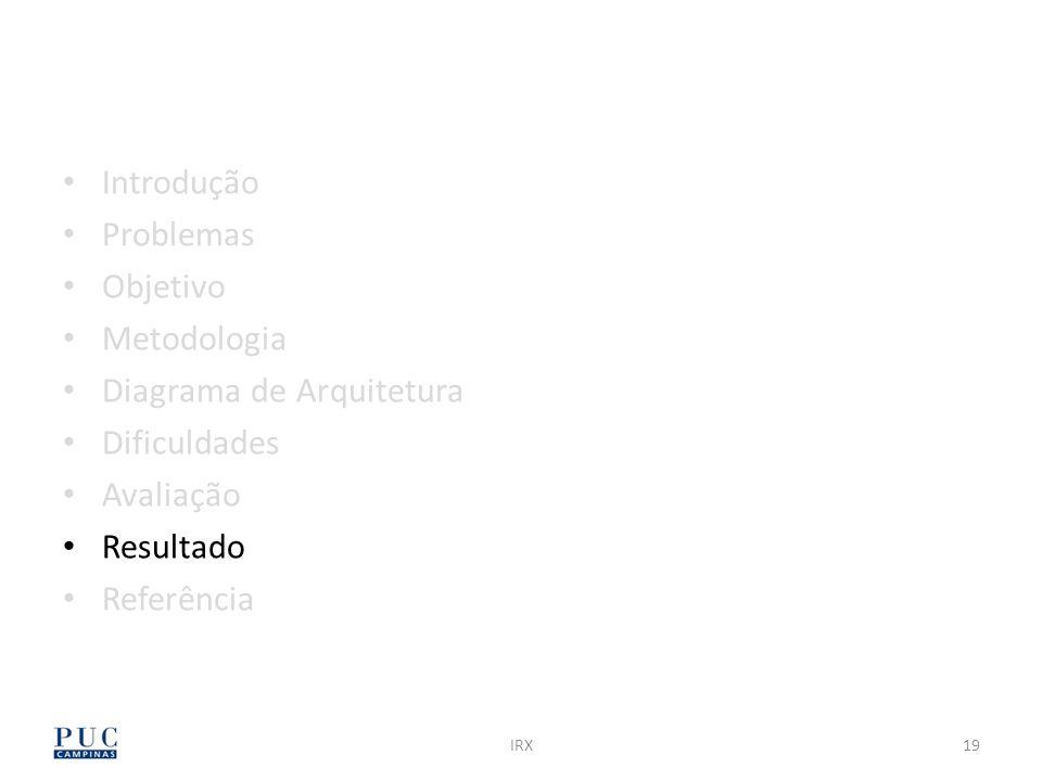 IRX19 Introdução Problemas Objetivo Metodologia Diagrama de Arquitetura Dificuldades Avaliação Resultado Referência