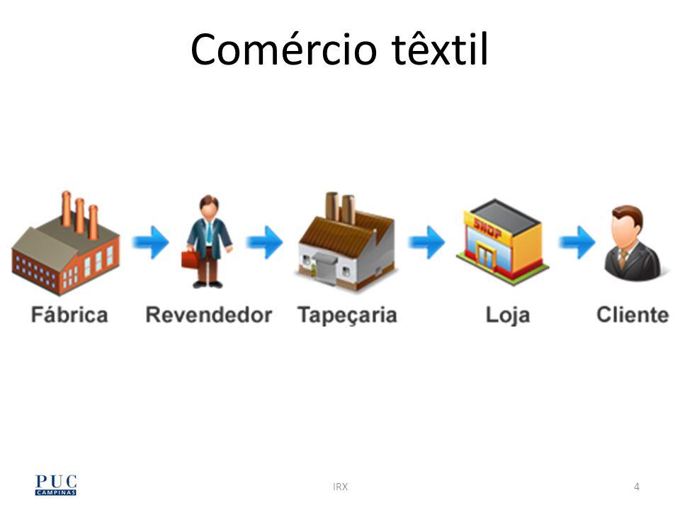 4IRX Comércio têxtil
