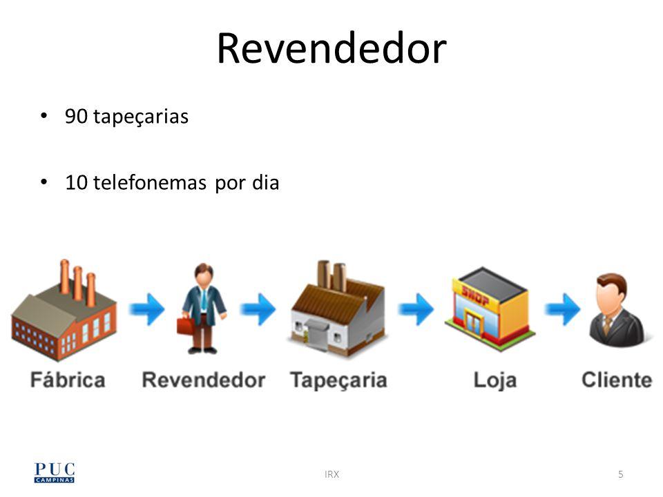 IRX5 Revendedor 90 tapeçarias 10 telefonemas por dia