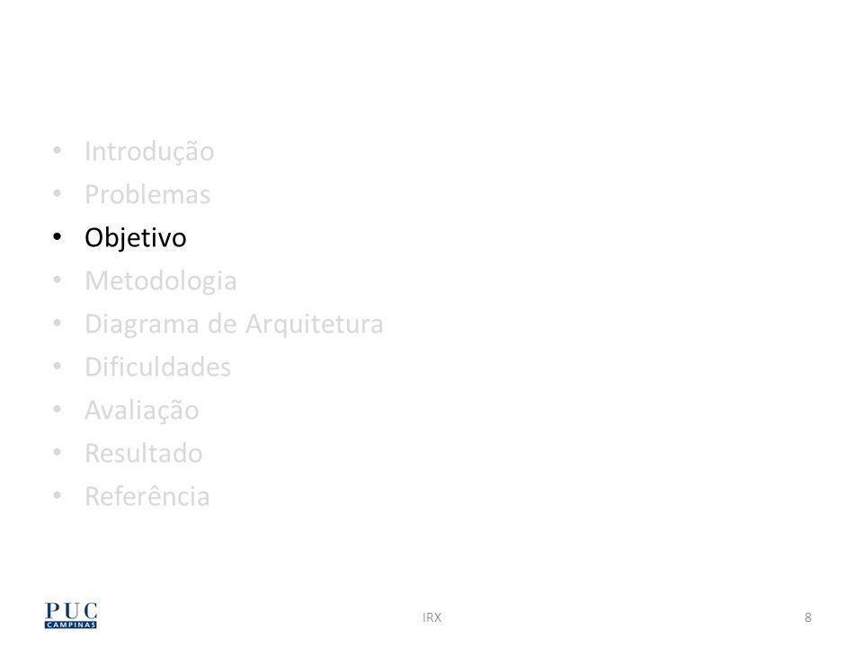 8IRX Introdução Problemas Objetivo Metodologia Diagrama de Arquitetura Dificuldades Avaliação Resultado Referência