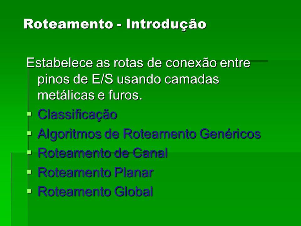 Roteamento - Introdução Estabelece as rotas de conexão entre pinos de E/S usando camadas metálicas e furos. Classificação Classificação Algoritmos de