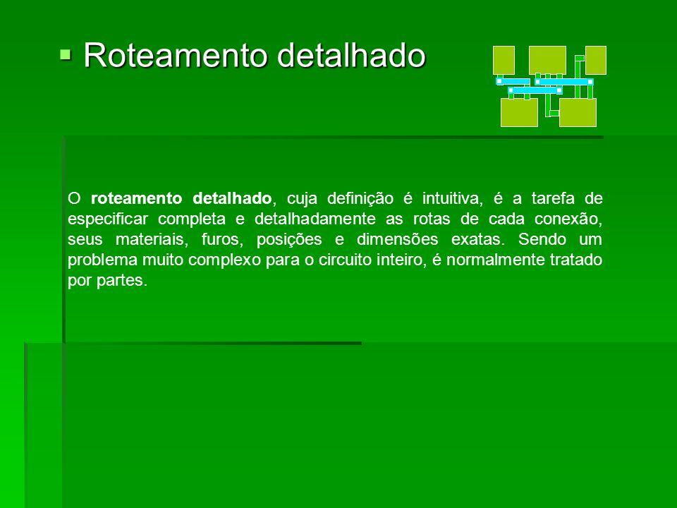 Roteamento detalhado Roteamento detalhado O roteamento detalhado, cuja definição é intuitiva, é a tarefa de especificar completa e detalhadamente as r