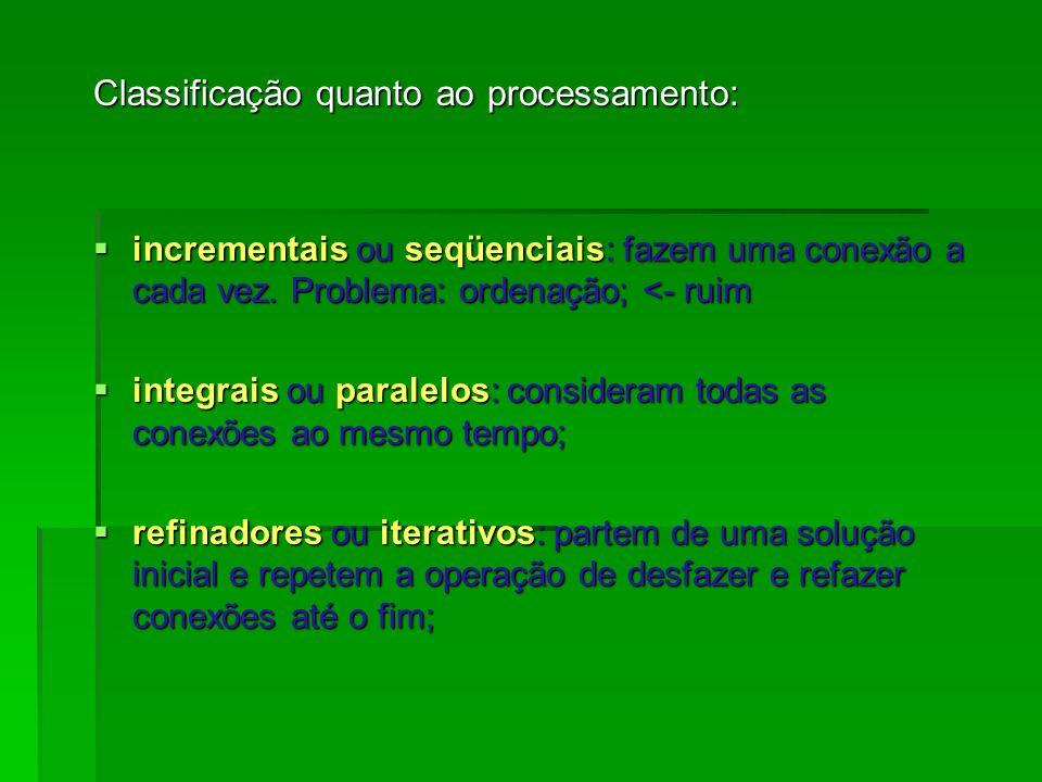 Classificação quanto ao processamento: incrementais ou seqüenciais: fazem uma conexão a cada vez. Problema: ordenação; <- ruim incrementais ou seqüenc