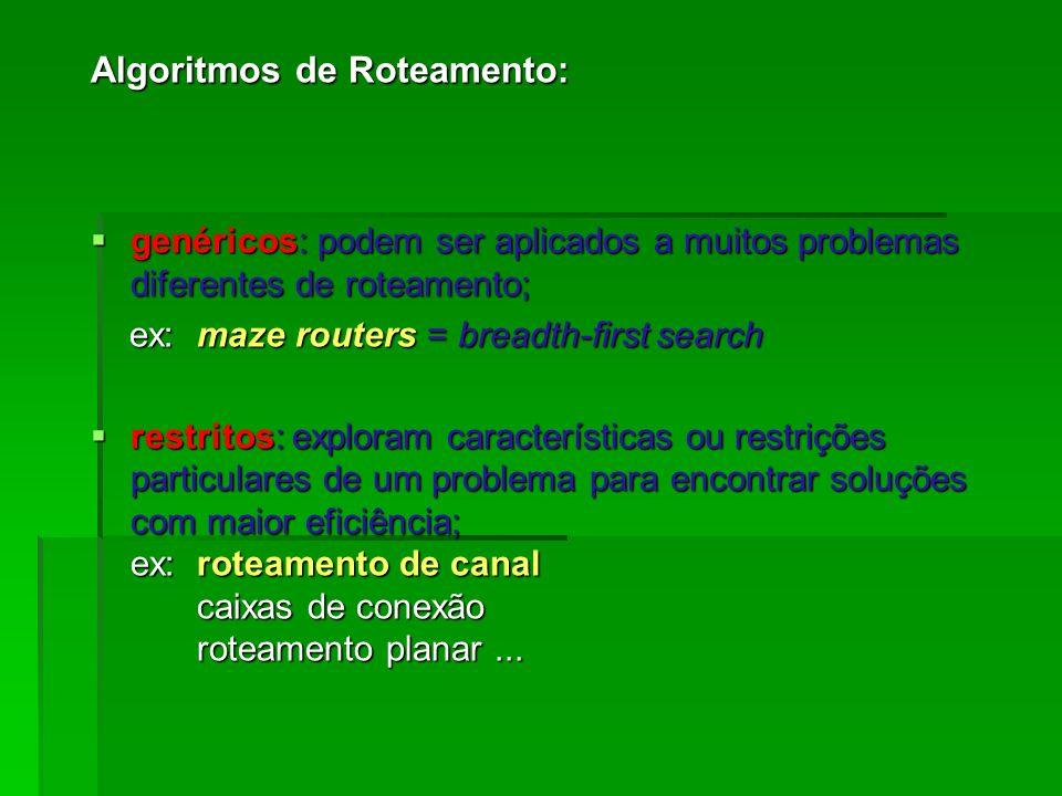 Algoritmos de Roteamento: genéricos: podem ser aplicados a muitos problemas diferentes de roteamento; genéricos: podem ser aplicados a muitos problema