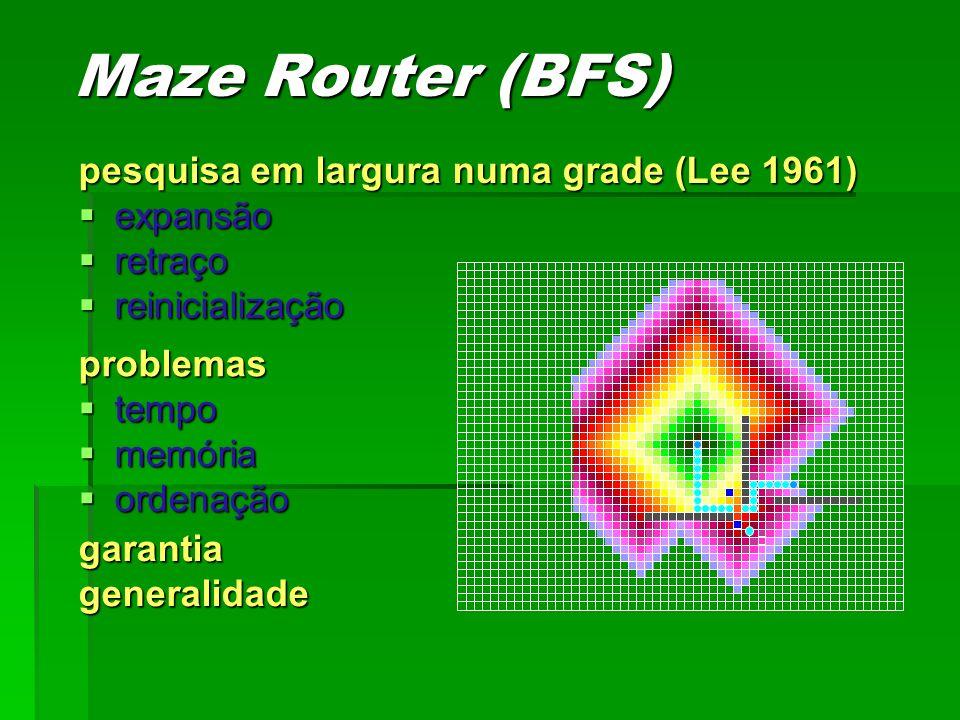Maze Router (BFS) pesquisa em largura numa grade (Lee 1961) expansão expansão retraço retraço reinicialização reinicialização problemas tempo tempo me
