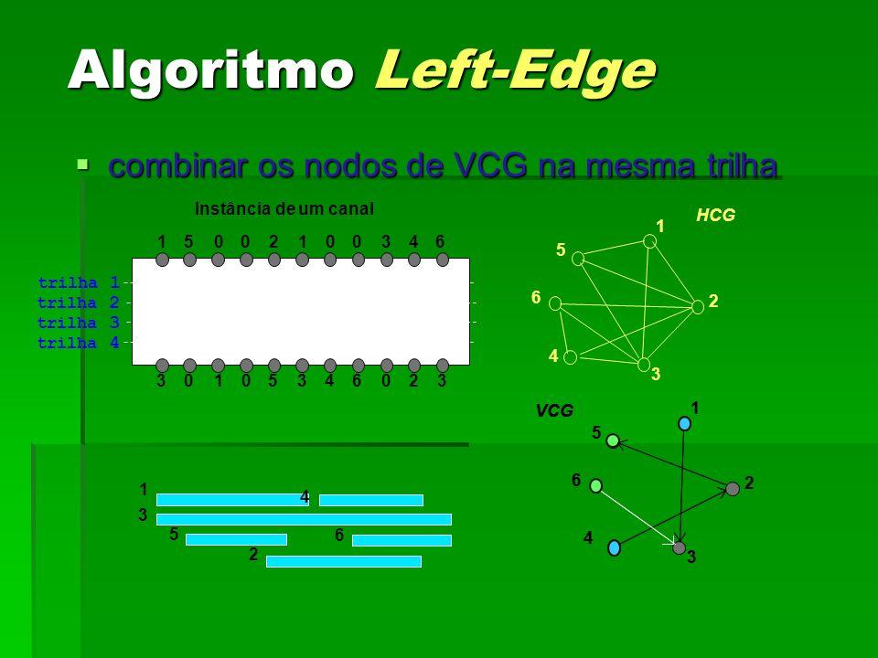VCG 1 2 3 4 5 6 Algoritmo Left-Edge combinar os nodos de VCG na mesma trilha combinar os nodos de VCG na mesma trilha 105006 060 2 02 10 153 3 33 4 4