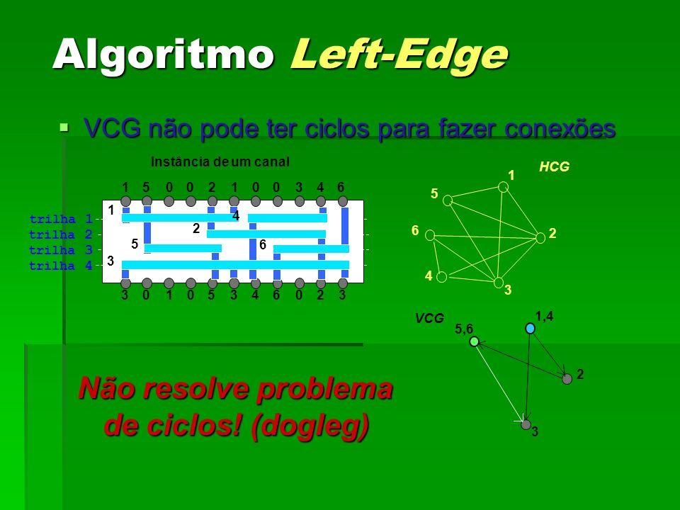 Algoritmo Left-Edge VCG não pode ter ciclos para fazer conexões VCG não pode ter ciclos para fazer conexões 105006 060 2 02 10 153 3 33 4 4 Instância