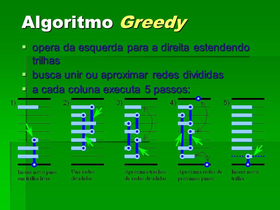 Algoritmo Greedy opera da esquerda para a direita estendendo trilhas opera da esquerda para a direita estendendo trilhas busca unir ou aproximar redes