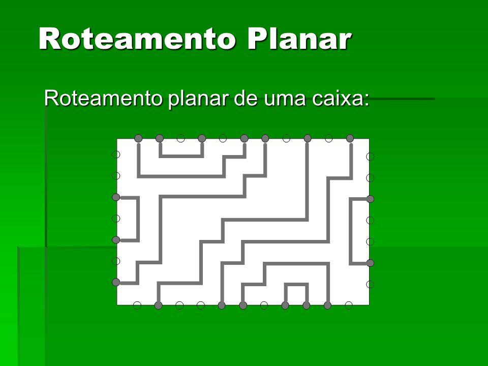 Roteamento planar de uma caixa: Roteamento Planar