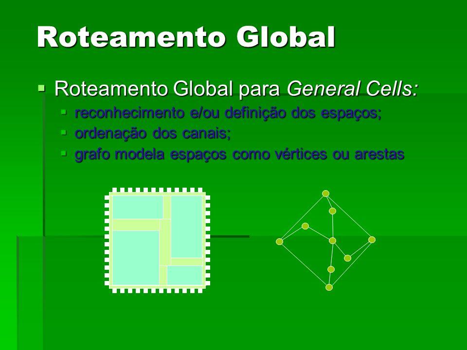 Roteamento Global para General Cells: Roteamento Global para General Cells: reconhecimento e/ou definição dos espaços; reconhecimento e/ou definição d